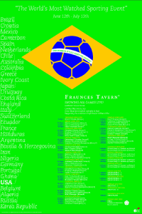 frauncestavern_worldcup2014a