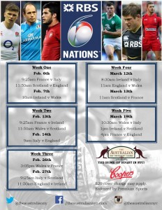 6nations2016_the-australian
